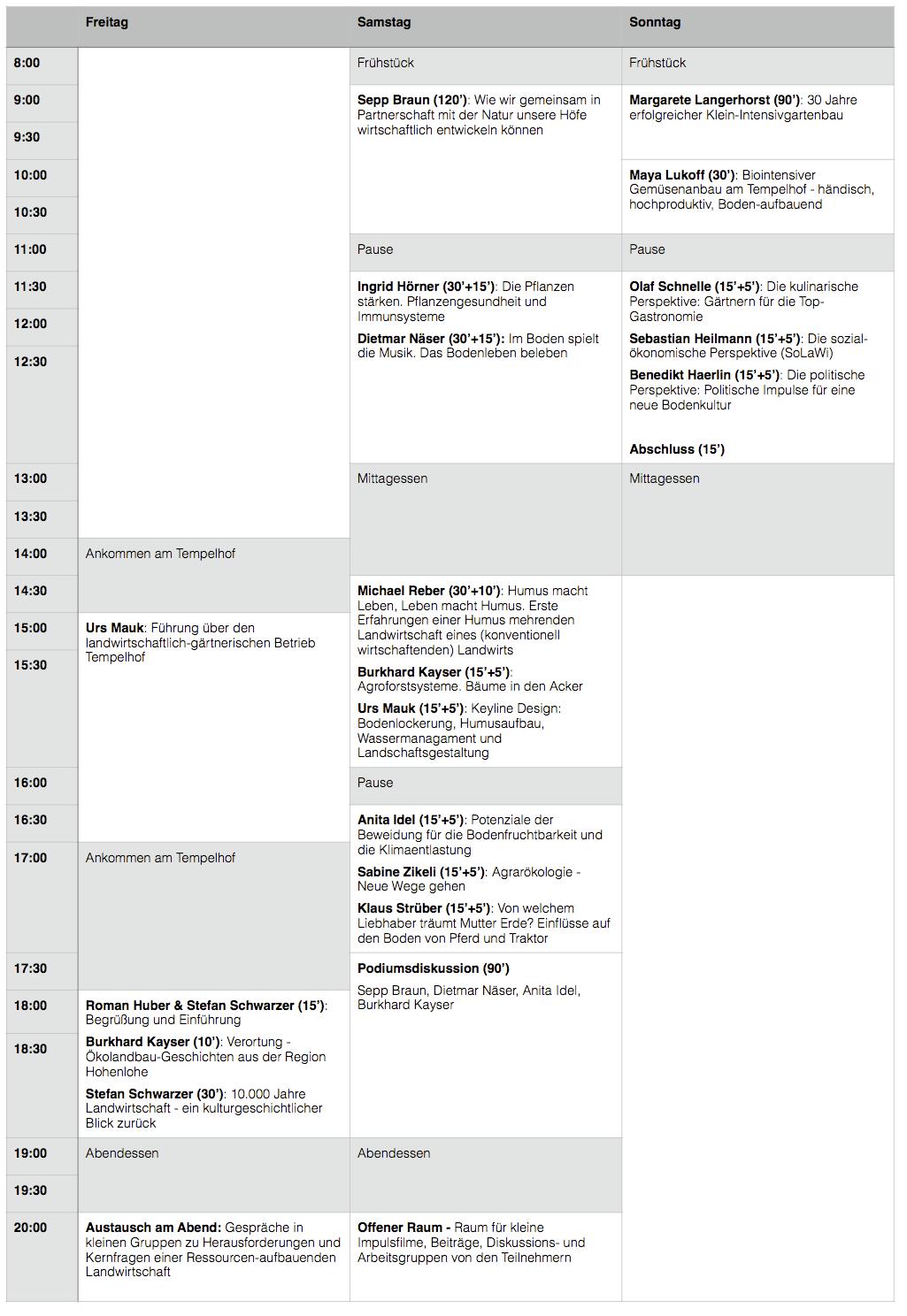 Agenda Symposium Aufbauende Landwirtschaft