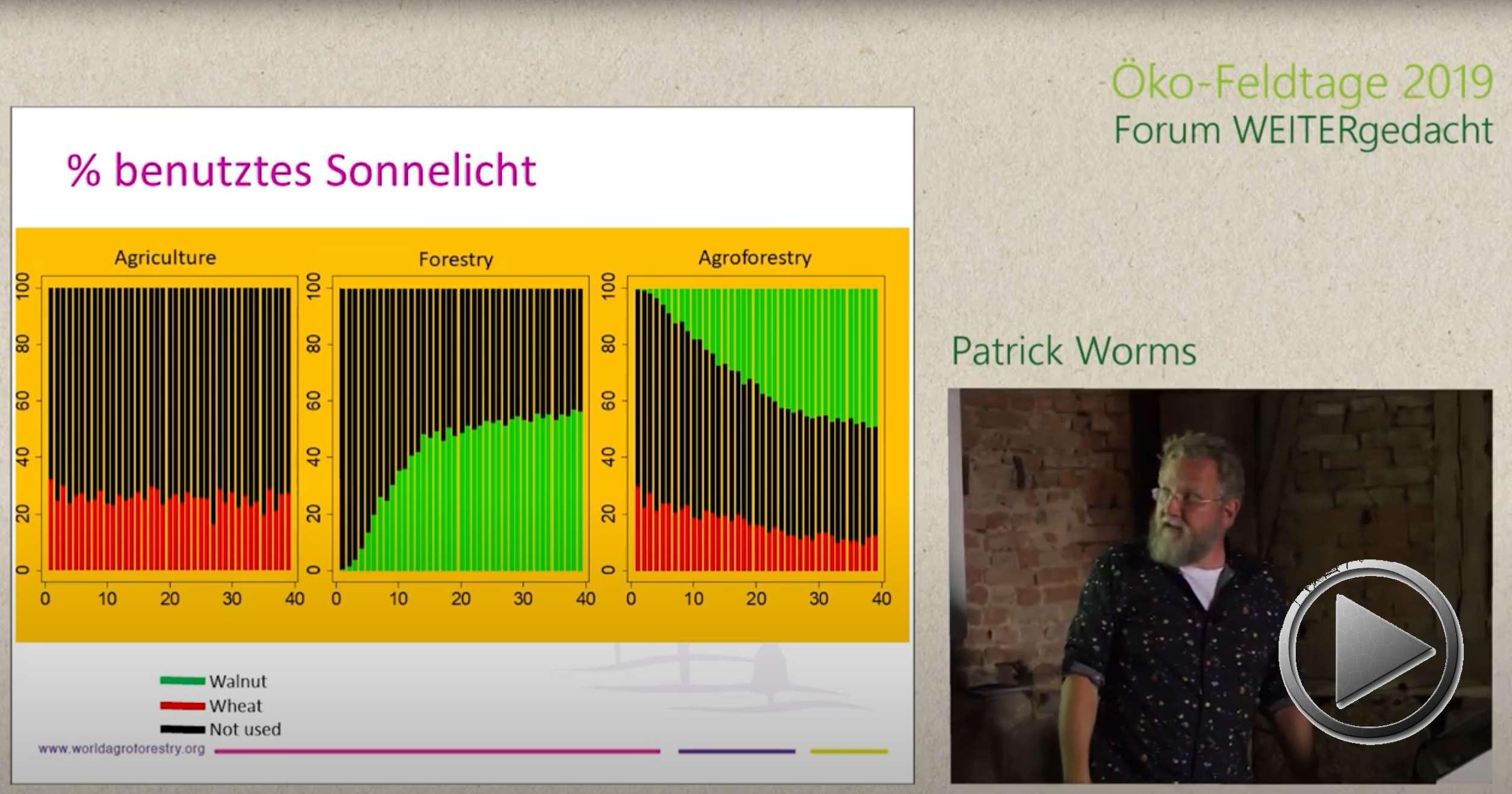 Präsentation: Agroforstwirtschaft weltweit und in Europa. Patrick Worms